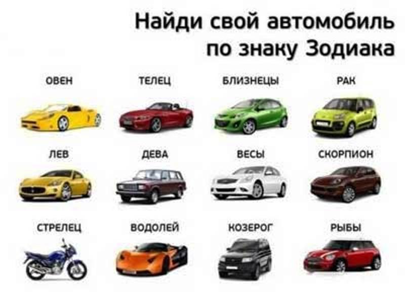 как найти свой цвет авто по знаку зодиака