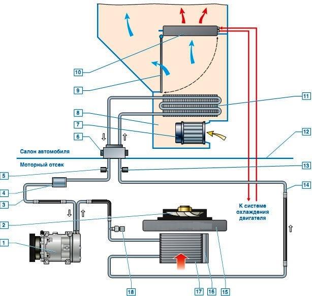 схема устройства кондиционера рено логан 2