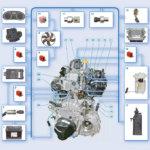 Logan схема управления двигателем