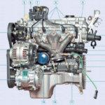Обзор Двигателя в Рено Логан, устройство и принцип работы