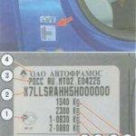 Какую марку тормозных колодок выбрать по VIN-номеру?