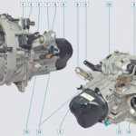 Механическая коробка передач Logan — Сайт Александра Нечаева