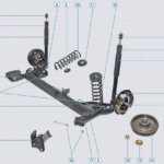 Устройство и схема ремонта передней подвески Рено Логан | Новый Logan