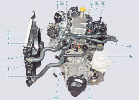 Автоэлектрика, электрика, схемы, гараж - Схема соединений системы вентиляции, отопления и кондиционирования Renault Logan