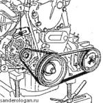 Ремонт Renault Logan : Замена ремней привода вспомогательных агрегатов