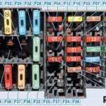 Реле и предохранители Рено Логан 2: схемы блоков
