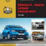 Расшифровка индикаторов приборной панели Renault Logan 1 поколение